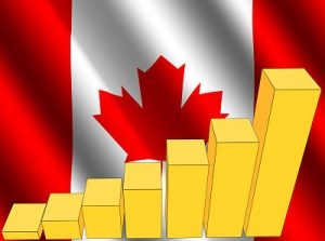 Canadian Statistics Real Estate Market